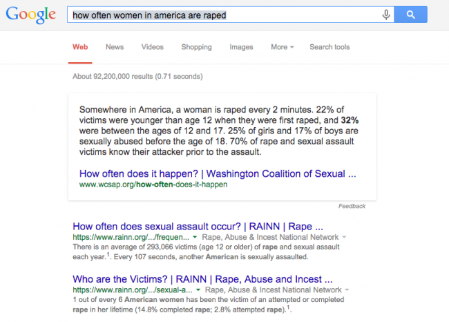 how_often_women_in_america_are_raped_-_Google_Search